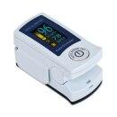 RESQ-Meter Fingerpulsoximeter